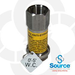 3/4 Inch NPT Stainless Steel Inline Anti-Siphon Valve With Thermal Expansion Relief, 0-5 Foot W.C.